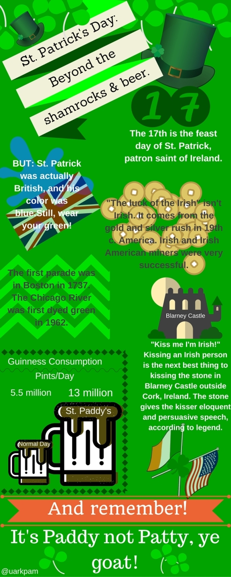 St. Patrick's Day Infographic_UALibraries(1)
